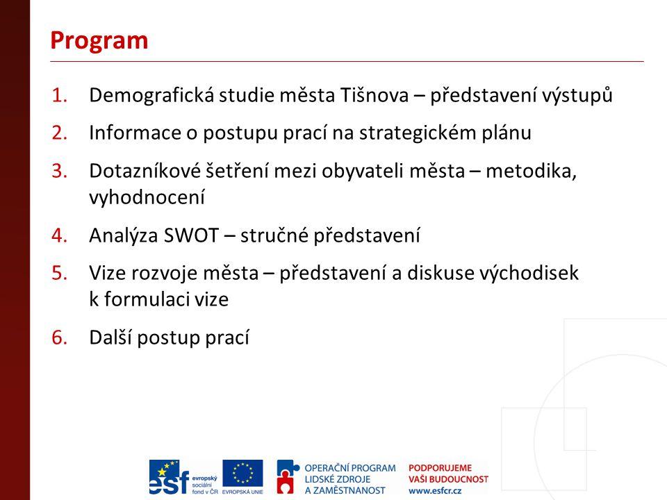 Program 1.Demografická studie města Tišnova – představení výstupů 2.Informace o postupu prací na strategickém plánu 3.Dotazníkové šetření mezi obyvate