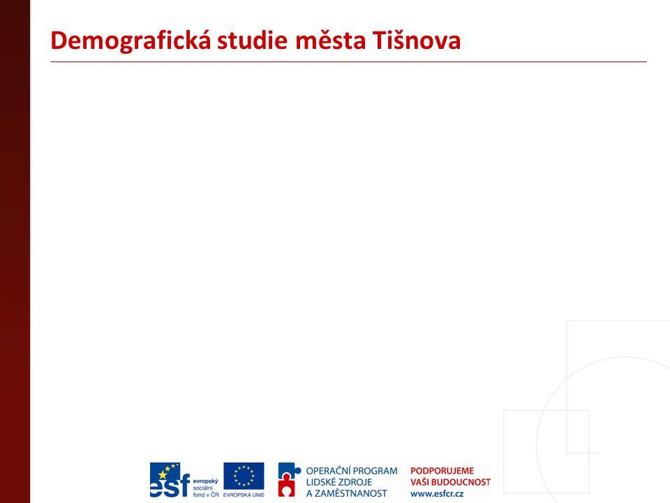 Demografická studie města Tišnova