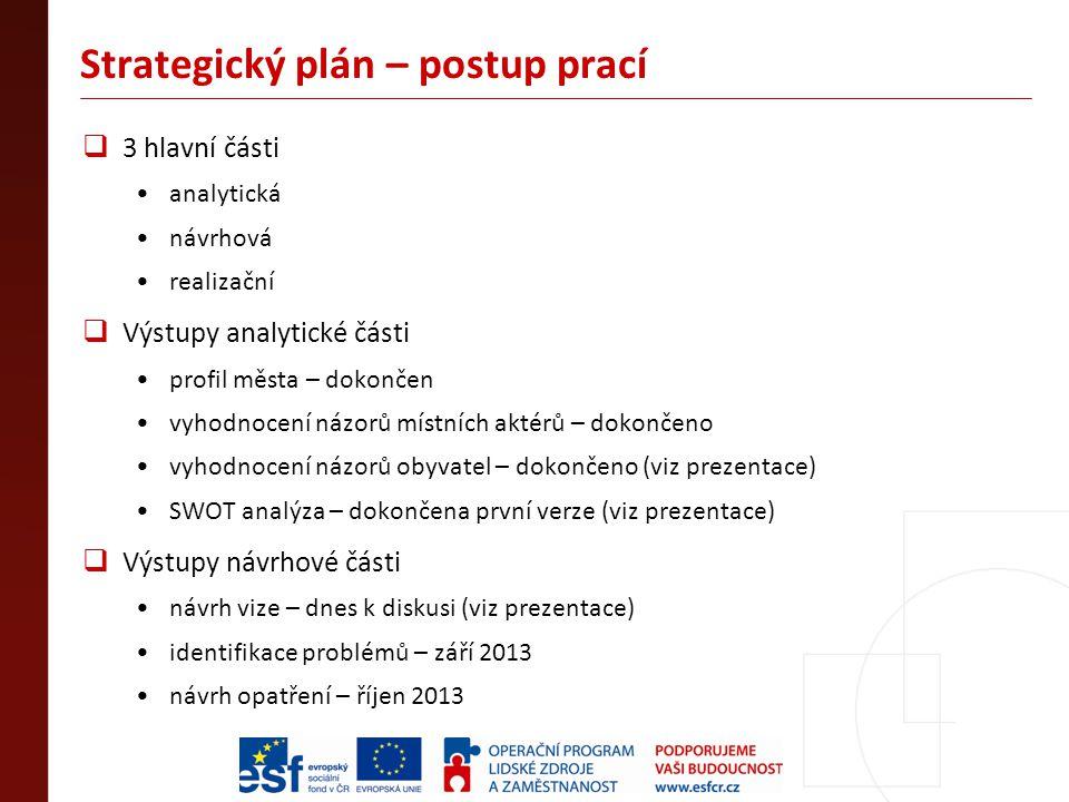 Strategický plán – postup prací  3 hlavní části analytická návrhová realizační  Výstupy analytické části profil města – dokončen vyhodnocení názorů