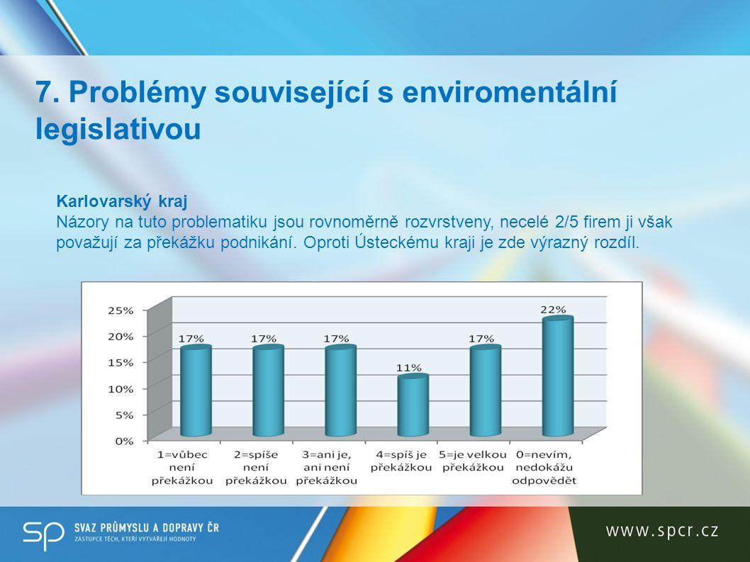 Karlovarský kraj Názory na tuto problematiku jsou rovnoměrně rozvrstveny, necelé 2/5 firem ji však považují za překážku podnikání. Oproti Ústeckému kr