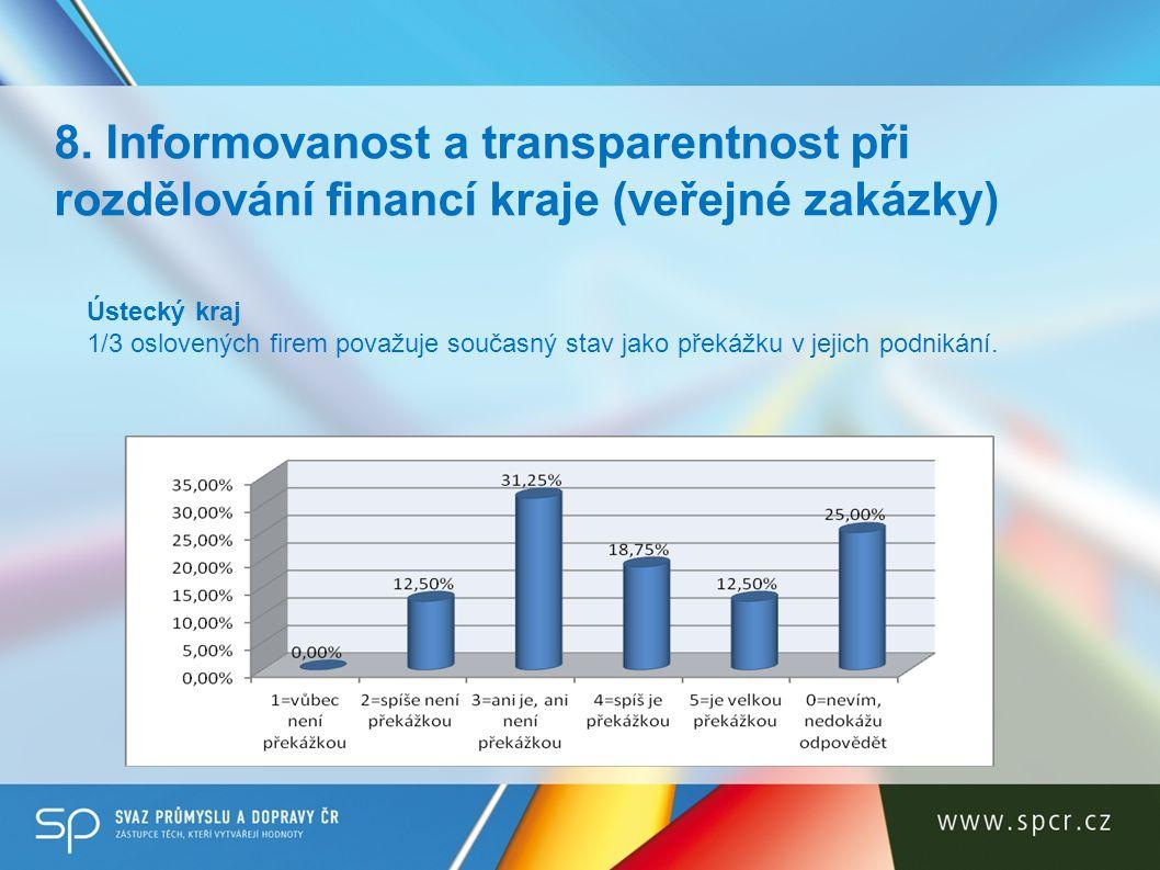 8. Informovanost a transparentnost při rozdělování financí kraje (veřejné zakázky) Ústecký kraj 1/3 oslovených firem považuje současný stav jako překá