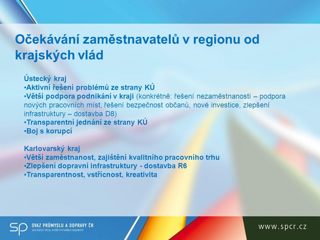 Ústecký kraj Aktivní řešení problémů ze strany KÚ Větší podpora podnikání v kraji (konkrétně: řešení nezaměstnanosti – podpora nových pracovních míst,