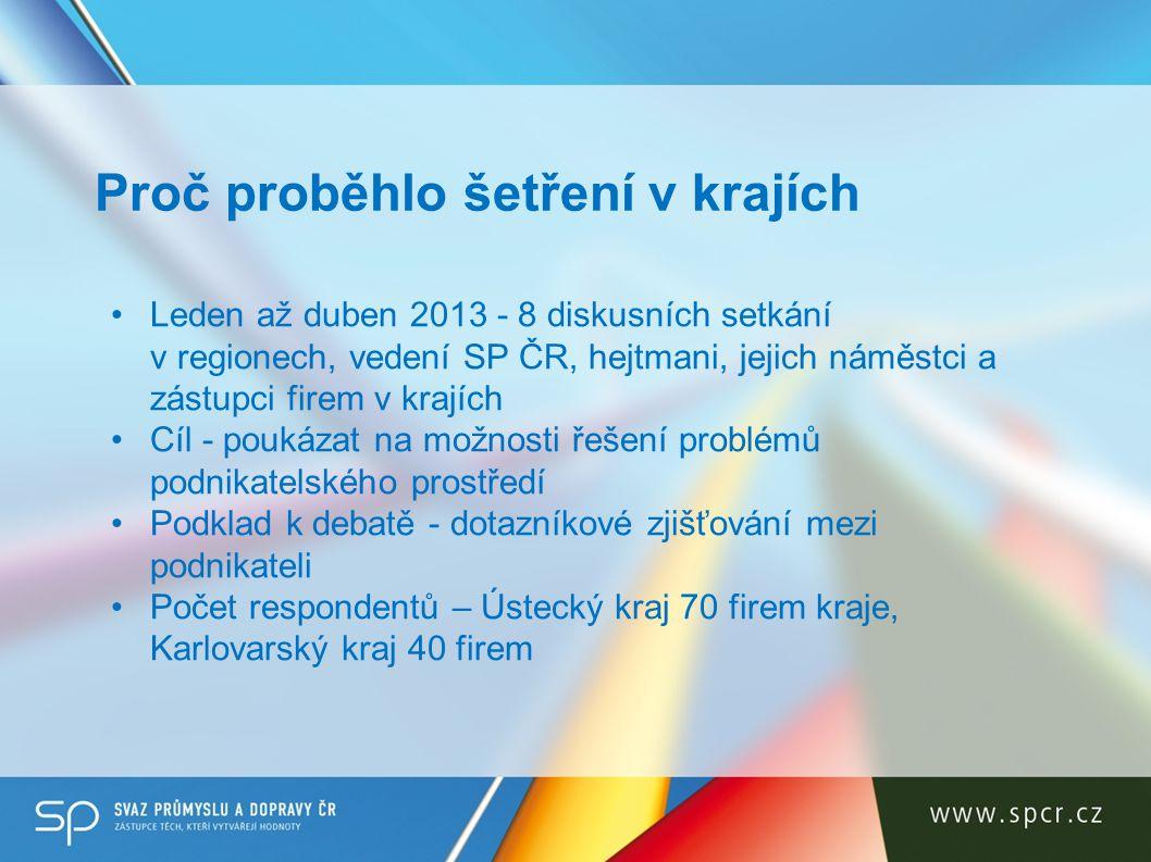 Proč proběhlo šetření v krajích Leden až duben 2013 - 8 diskusních setkání v regionech, vedení SP ČR, hejtmani, jejich náměstci a zástupci firem v kra