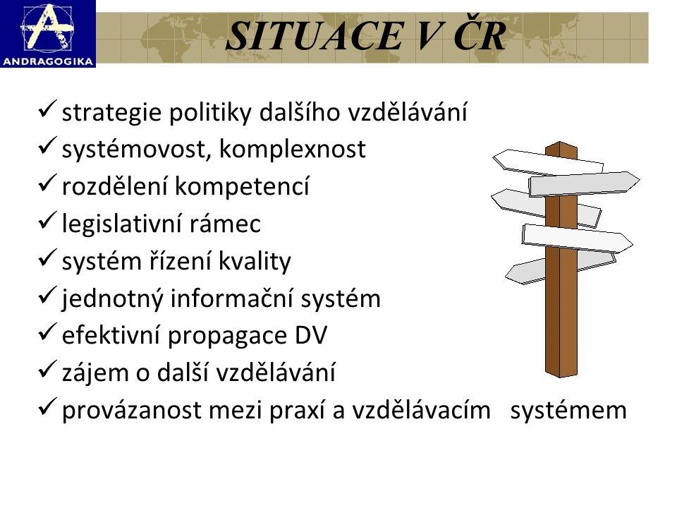 SITUACE V ČR strategie politiky dalšího vzdělávání systémovost, komplexnost rozdělení kompetencí legislativní rámec systém řízení kvality jednotný inf