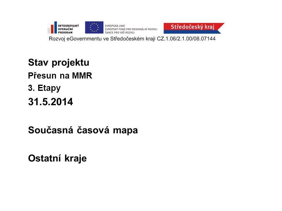 Stav projektu Přesun na MMR 3. Etapy 31.5.2014 Současná časová mapa Ostatní kraje