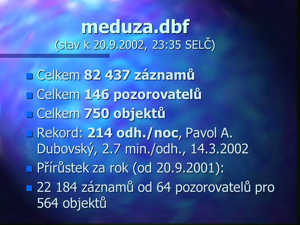 meduza.dbf (stav k 20.9.2002, 23:35 SELČ) n Celkem 82 437 záznamů n Celkem 146 pozorovatelů n Celkem 750 objektů n Rekord: 214 odh./noc, Pavol A. Dubo