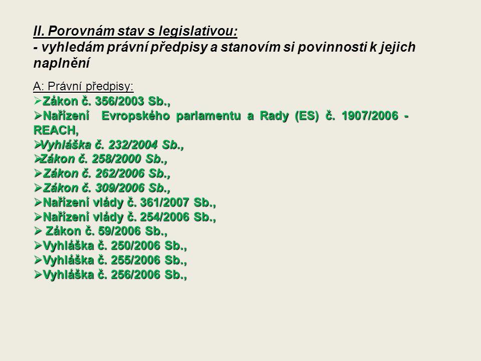 II. Porovnám stav s legislativou: - vyhledám právní předpisy a stanovím si povinnosti k jejich naplnění A: Právní předpisy: Zákon č. 356/2003 Sb.,  Z