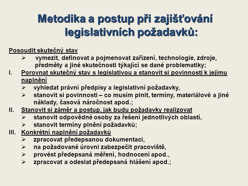 Metodika a postup při zajišťování legislativních požadavků: Posoudit skutečný stav  vymezit, definovat a pojmenovat zařízení, technologie, zdroje, př