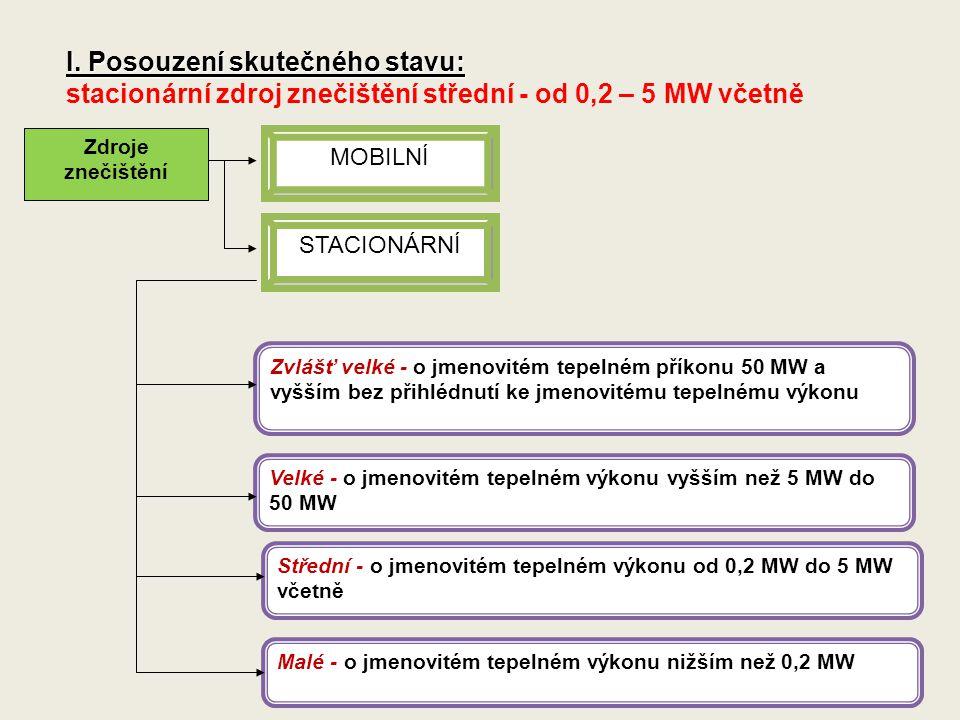 I. Posouzení skutečného stavu: stacionární zdroj znečištění střední - od 0,2 – 5 MW včetně Zdroje znečištění MOBILNÍ STACIONÁRNÍ Zvlášť velké - o jmen