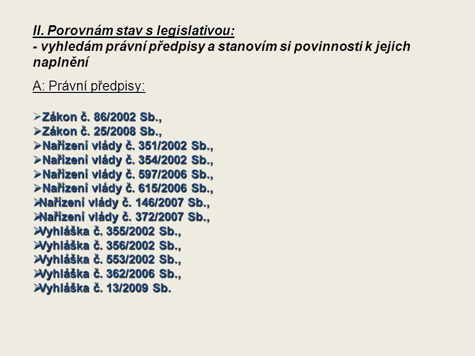 II. Porovnám stav s legislativou: - vyhledám právní předpisy a stanovím si povinnosti k jejich naplnění A: Právní předpisy: Zákon č. 86/2002 Sb.,  Zá