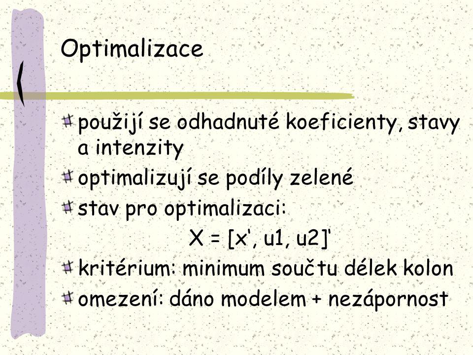 Optimalizace použijí se odhadnuté koeficienty, stavy a intenzity optimalizují se podíly zelené stav pro optimalizaci: X = [x', u1, u2]' kritérium: minimum součtu délek kolon omezení: dáno modelem + nezápornost