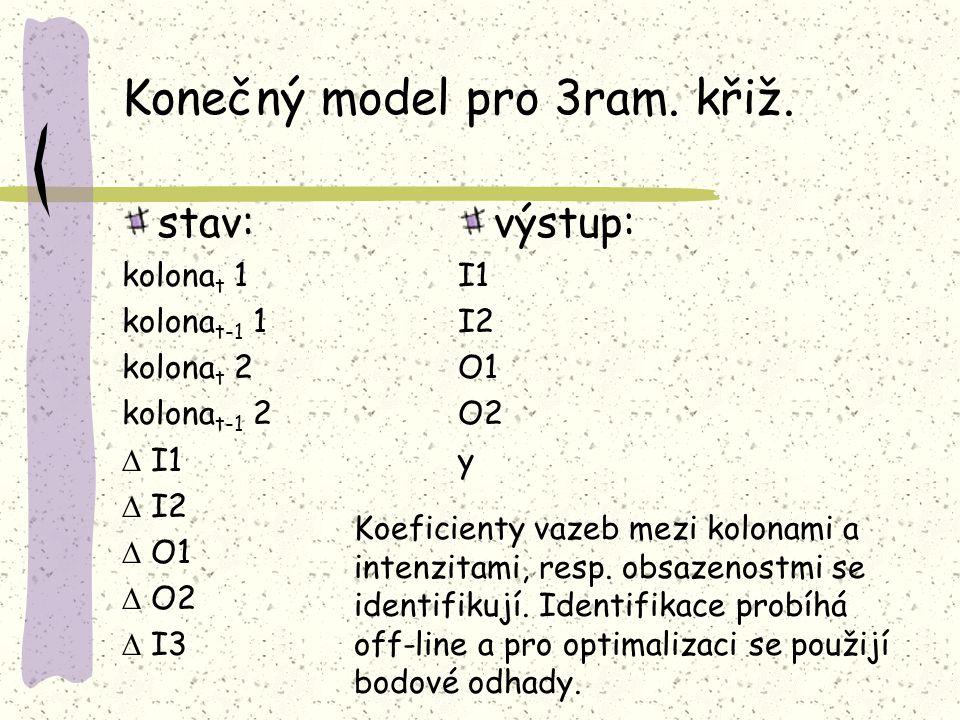 Konečný model pro 3ram. křiž.