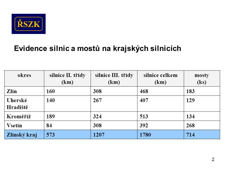 2 Evidence silnic a mostů na krajských silnicích okressilnice II.