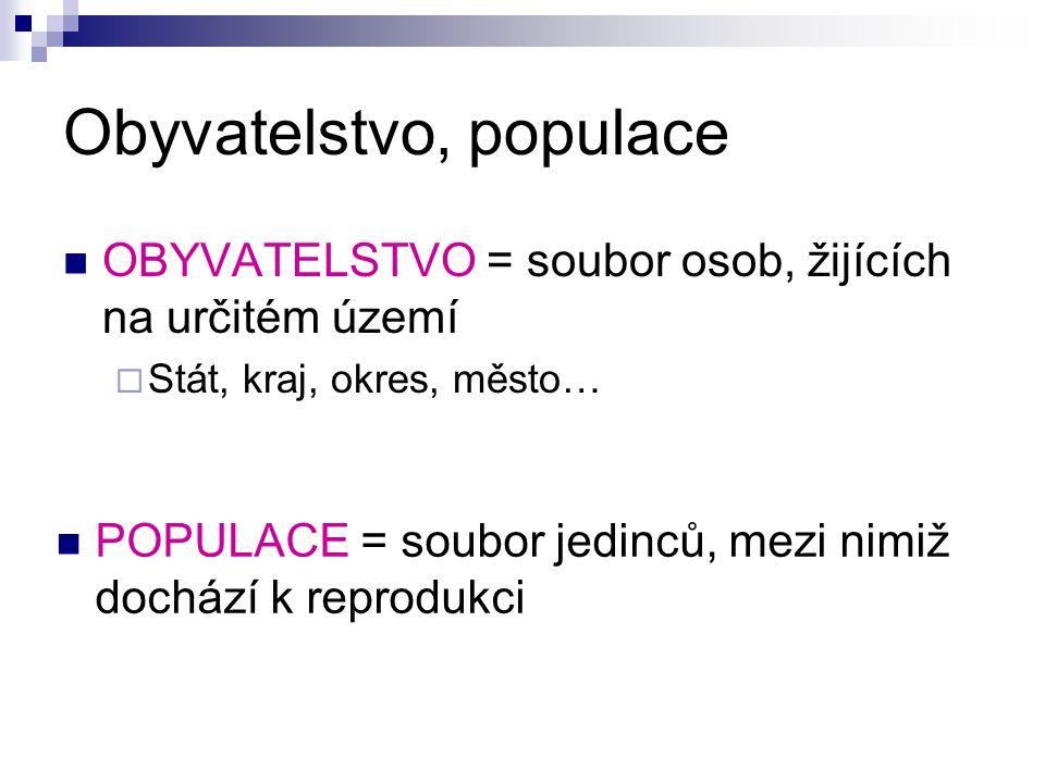 Obyvatelstvo, populace OBYVATELSTVO = soubor osob, žijících na určitém území  Stát, kraj, okres, město… POPULACE = soubor jedinců, mezi nimiž dochází k reprodukci