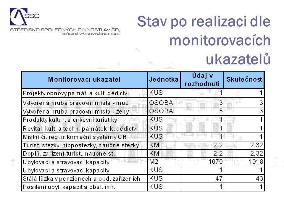 Stav po realizaci dle monitorovacích ukazatelů