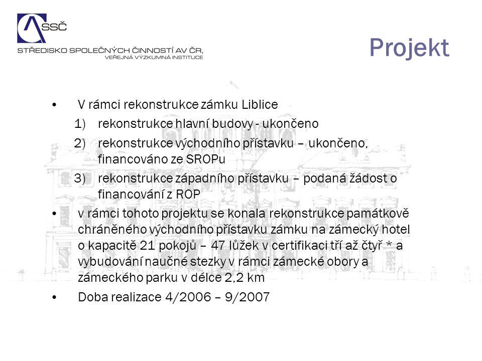 Struktura financování Celkové náklady projektu:27 498 385,-Kč Prostředky ze strukturálních fondů:11 725 329,-Kč Prostředky ze státního rozpočtu: 7 189 543,-Kč Celkově uznatelné náklady projektu:18 914 872,-Kč