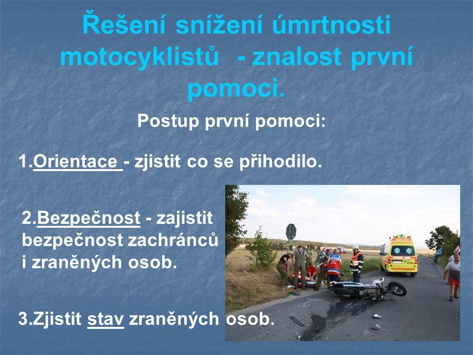 Řešení snížení úmrtnosti motocyklistů - znalost první pomoci.
