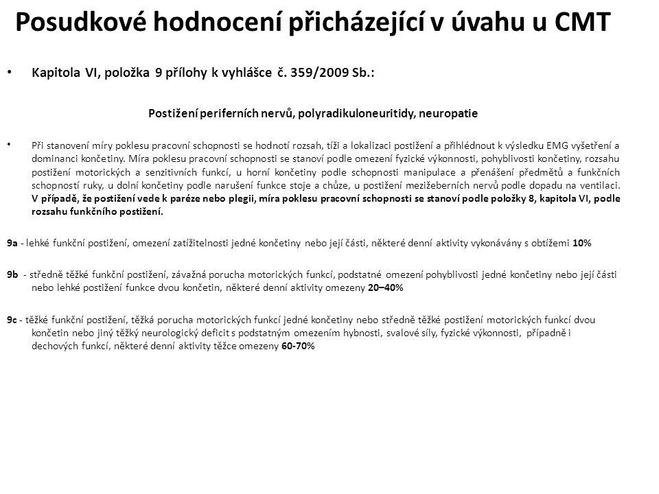 Posudkové hodnocení přicházející v úvahu u CMT Kapitola VI, položka 9 přílohy k vyhlášce č.