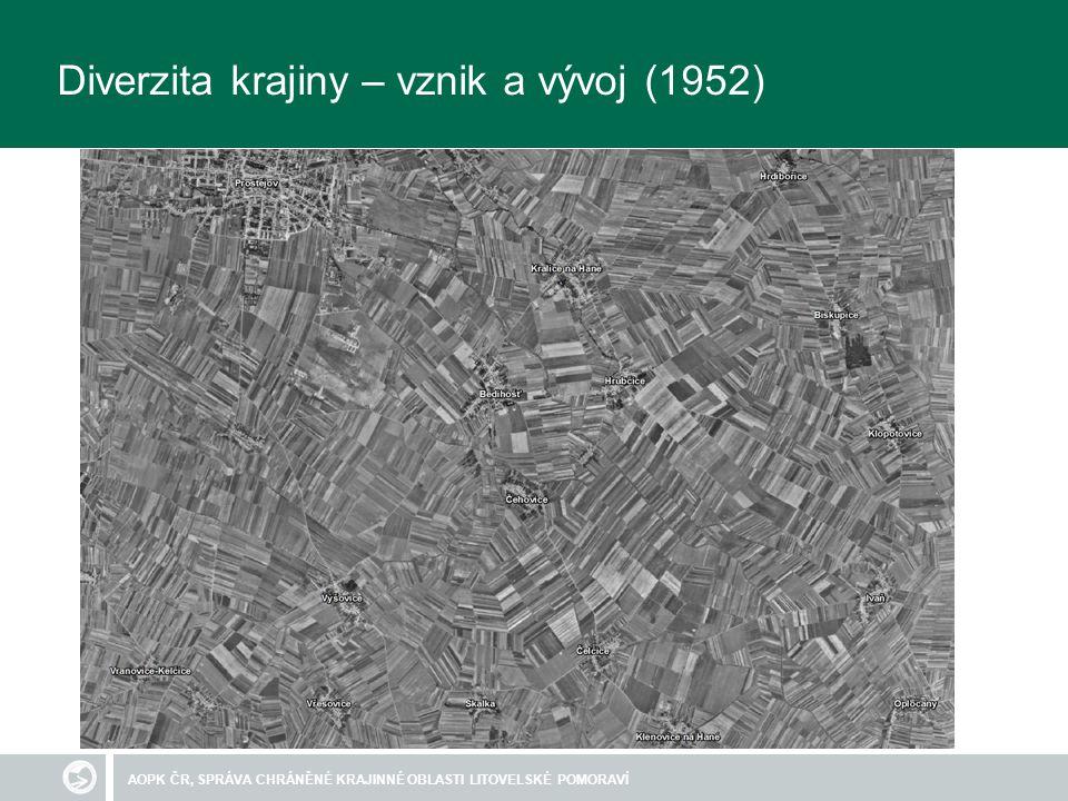 AOPK ČR, SPRÁVA CHRÁNĚNÉ KRAJINNÉ OBLASTI LITOVELSKÉ POMORAVÍ Diverzita krajiny – vznik a vývoj (1952)