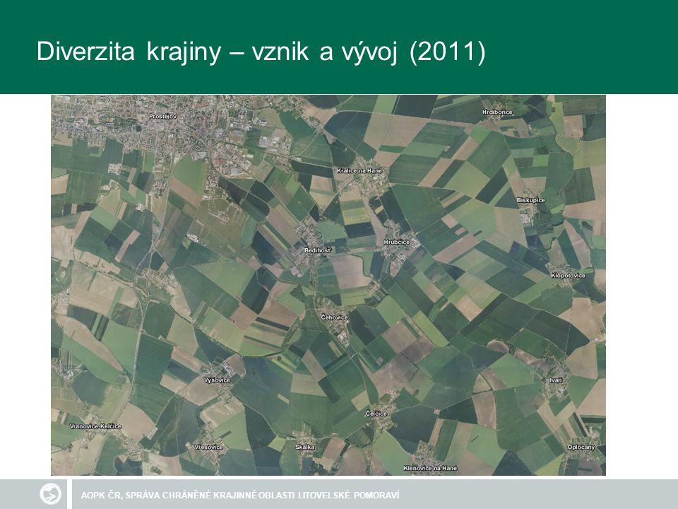 AOPK ČR, SPRÁVA CHRÁNĚNÉ KRAJINNÉ OBLASTI LITOVELSKÉ POMORAVÍ Diverzita krajiny – vznik a vývoj (2011)