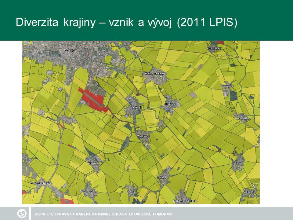 AOPK ČR, SPRÁVA CHRÁNĚNÉ KRAJINNÉ OBLASTI LITOVELSKÉ POMORAVÍ Diverzita krajiny – vznik a vývoj (2011 LPIS)