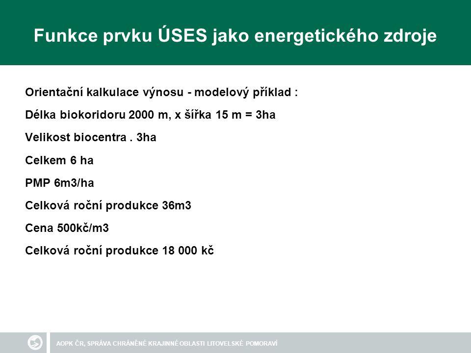 AOPK ČR, SPRÁVA CHRÁNĚNÉ KRAJINNÉ OBLASTI LITOVELSKÉ POMORAVÍ Funkce prvku ÚSES jako energetického zdroje Orientační kalkulace výnosu - modelový příklad : Délka biokoridoru 2000 m, x šířka 15 m = 3ha Velikost biocentra.