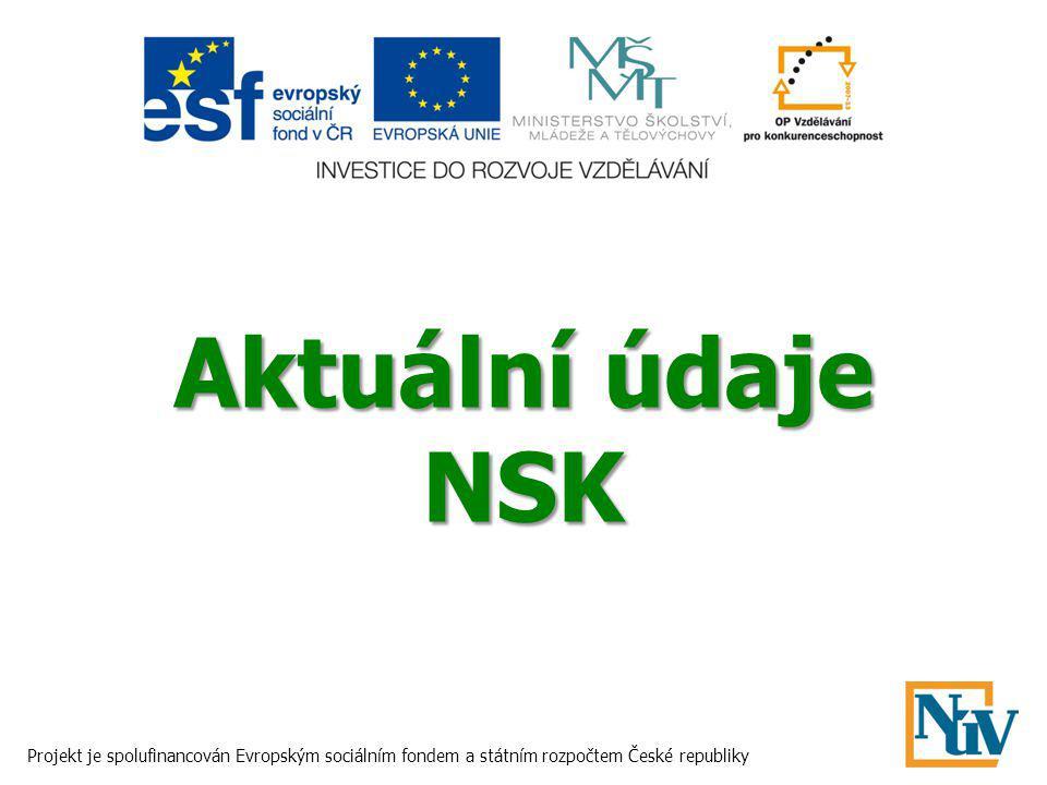 Aktuální údaje NSK Projekt je spolufinancován Evropským sociálním fondem a státním rozpočtem České republiky