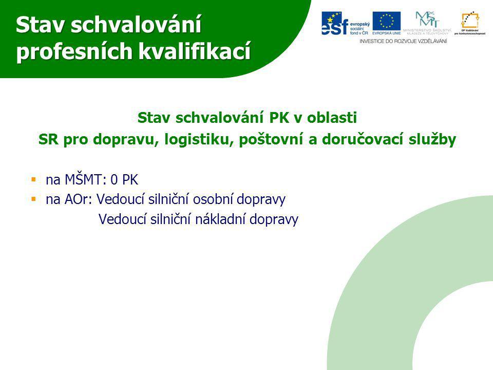 Stav schvalování profesních kvalifikací Stav schvalování PK v oblasti SR pro dopravu, logistiku, poštovní a doručovací služby  na MŠMT: 0 PK  na AOr