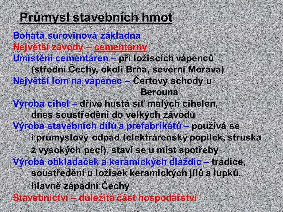 ODKAZY: www.slosar.cz www.cestovani.idnes.cz www.panoramio.com www.zelpage.cz www.estav.cz www.rako.cz www.fest-hf.cz www.jop.amb.cz www.cs.wikipedia www.hbi.cz