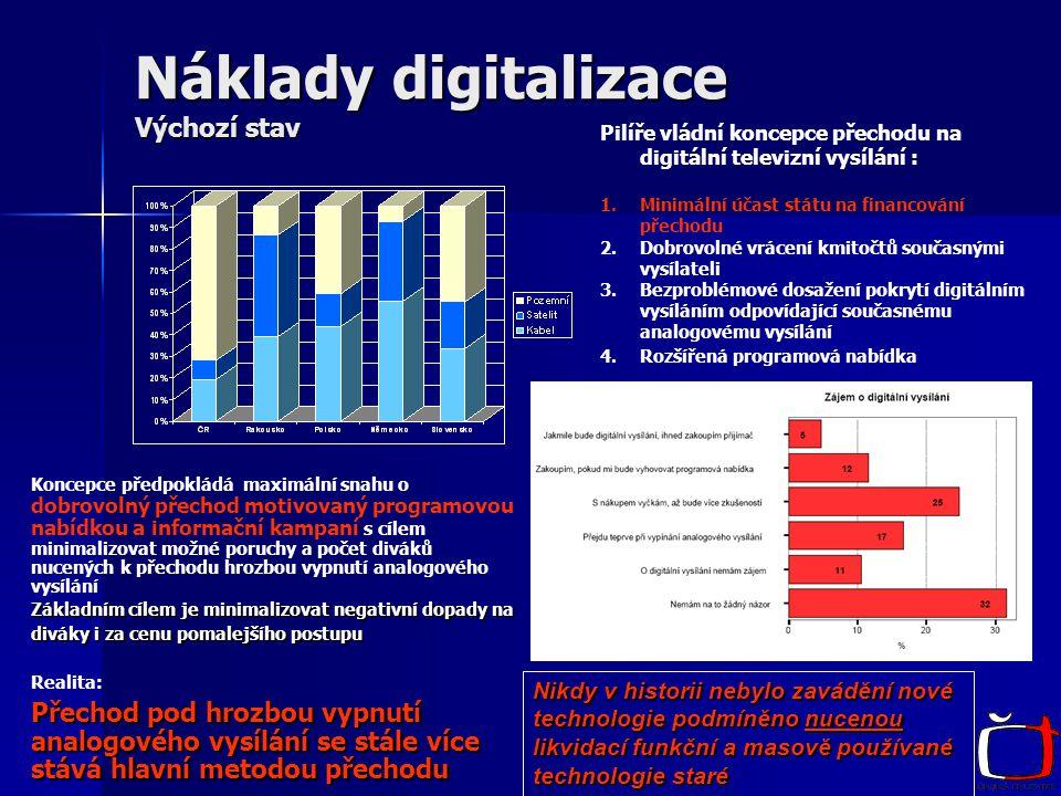 Náklady digitalizace Výchozí stav Pilíře vládní koncepce přechodu na digitální televizní vysílání : 1.Minimální účast státu na financování přechodu 2.Dobrovolné vrácení kmitočtů současnými vysílateli 3.Bezproblémové dosažení pokrytí digitálním vysíláním odpovídající současnému analogovému vysílání 4.Rozšířená programová nabídka Koncepce předpokládá maximální snahu o dobrovolný přechod motivovaný programovou nabídkou a informační kampaní s cílem minimalizovat možné poruchy a počet diváků nucených k přechodu hrozbou vypnutí analogového vysílání Základním cílem je minimalizovat negativní dopady na diváky i za cenu pomalejšího postupu Realita: Přechod pod hrozbou vypnutí analogového vysílání se stále více stává hlavní metodou přechodu Nikdy v historii nebylo zavádění nové technologie podmíněno nucenou likvidací funkční a masově používané technologie staré