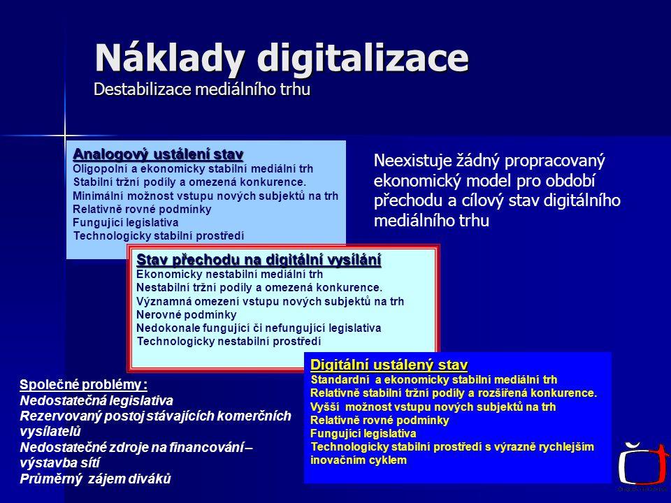 Náklady digitalizace Destabilizace mediálního trhu Analogový ustálení stav Oligopolní a ekonomicky stabilní mediální trh Stabilní tržní podíly a omezená konkurence.