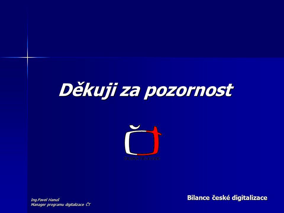 Bilance české digitalizace Ing.Pavel Hanuš Manager programu digitalizace ČT Děkuji za pozornost