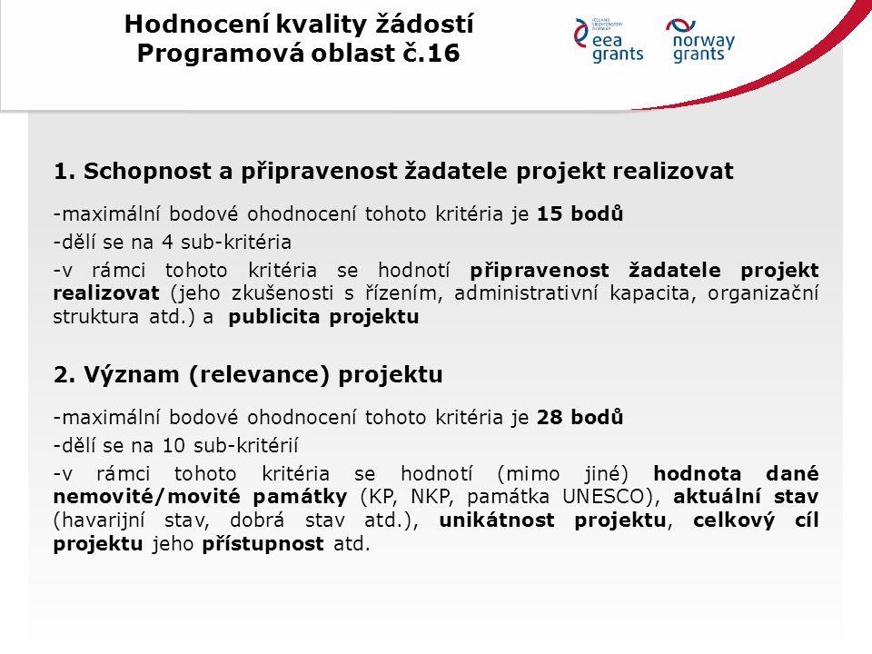 Hodnocení kvality žádostí Programová oblast č.16 1.