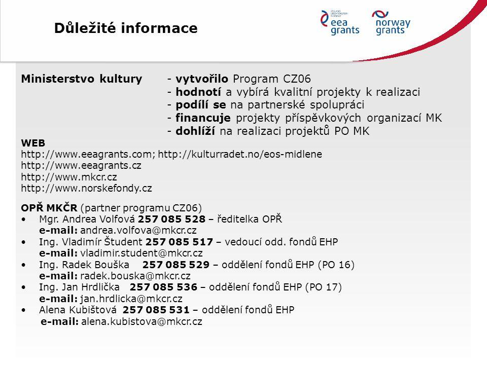Ministerstvo kultury- vytvořilo Program CZ06 - hodnotí a vybírá kvalitní projekty k realizaci - podílí se na partnerské spolupráci - financuje projekty příspěvkových organizací MK - dohlíží na realizaci projektů PO MK WEB http://www.eeagrants.com; http://kulturradet.no/eos-midlene http://www.eeagrants.cz http://www.mkcr.cz http://www.norskefondy.cz OPŘ MKČR (partner programu CZ06) Mgr.