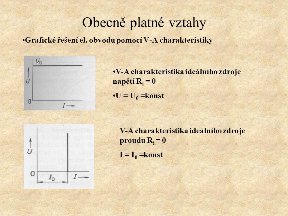 Obecně platné vztahy Grafické řešení el.obvodu pomocí V-A charakteristiky V-A char.