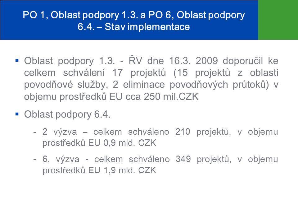 PO 1, Oblast podpory 1.3. a PO 6, Oblast podpory 6.4.