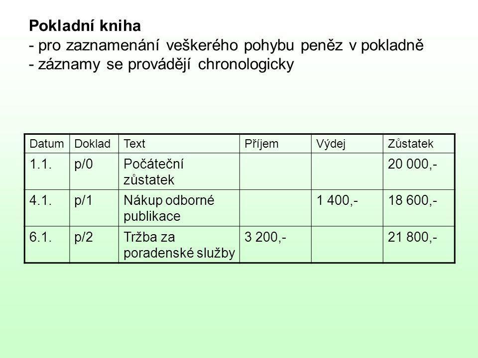 Pokladní kniha - pro zaznamenání veškerého pohybu peněz v pokladně - záznamy se provádějí chronologicky DatumDokladTextPříjemVýdejZůstatek 1.1.p/0Počá