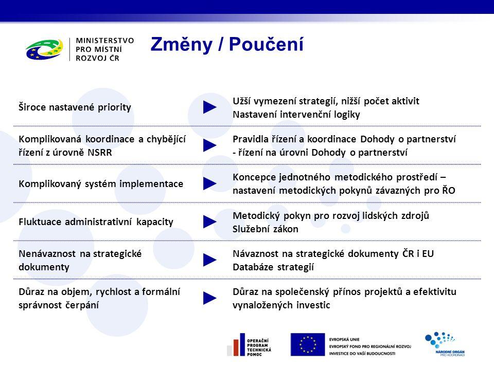 Klíčová východiska Strategie Evropa 2020.