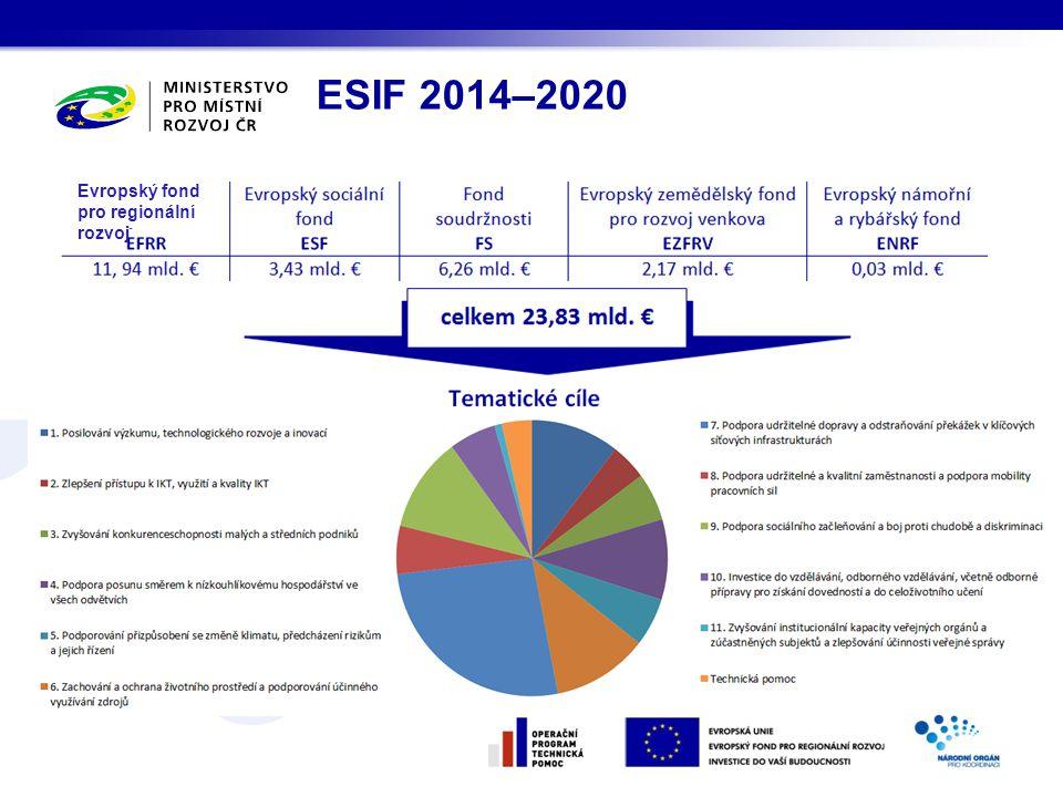 ESIF 2014–2020 Evropský fond pro regionální rozvoj