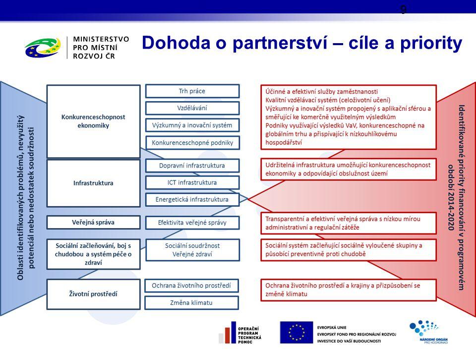 Dohoda o partnerství – cíle a priority 9