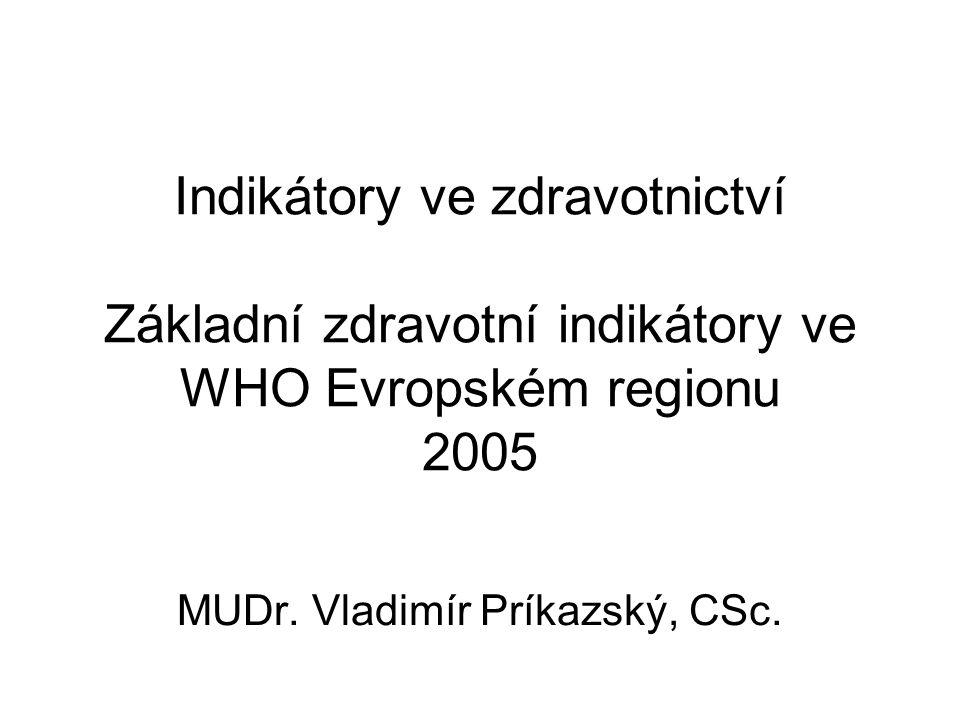 Indikátory ve zdravotnictví Základní zdravotní indikátory ve WHO Evropském regionu 2005 MUDr.