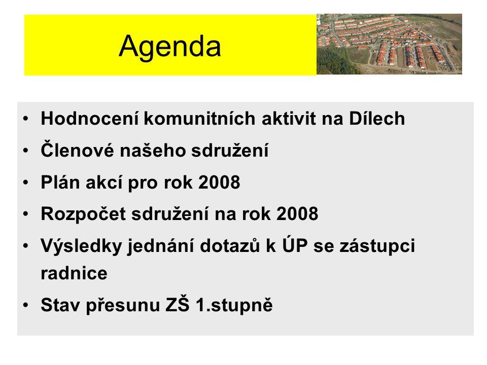 Agenda Hodnocení komunitních aktivit na Dílech Členové našeho sdružení Plán akcí pro rok 2008 Rozpočet sdružení na rok 2008 Výsledky jednání dotazů k ÚP se zástupci radnice Stav přesunu ZŠ 1.stupně