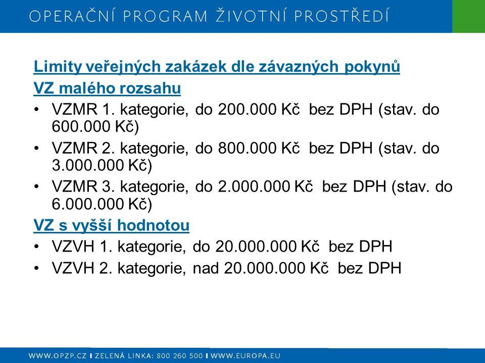 9 Limity veřejných zakázek dle závazných pokynů VZ malého rozsahu VZMR 1.