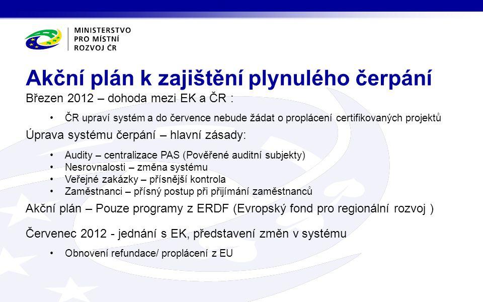 Březen 2012 – dohoda mezi EK a ČR : ČR upraví systém a do července nebude žádat o proplácení certifikovaných projektů Úprava systému čerpání – hlavní zásady: Audity – centralizace PAS (Pověřené auditní subjekty) Nesrovnalosti – změna systému Veřejné zakázky – přísnější kontrola Zaměstnanci – přísný postup při přijímání zaměstnanců Akční plán – Pouze programy z ERDF (Evropský fond pro regionální rozvoj ) Červenec 2012 - jednání s EK, představení změn v systému Obnovení refundace/ proplácení z EU Akční plán k zajištění plynulého čerpání