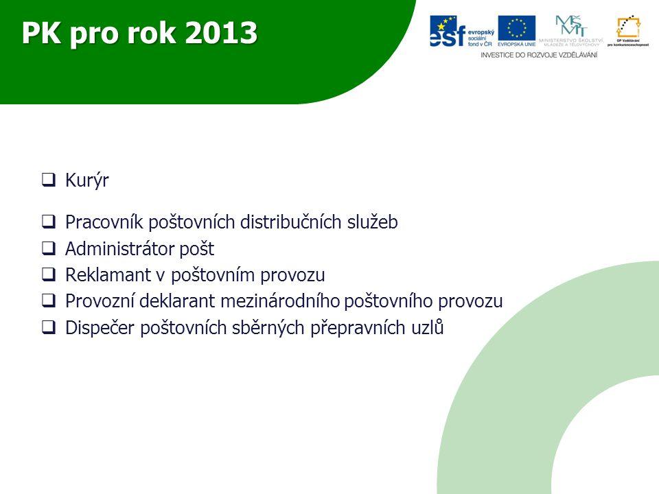 PK pro rok 2013  Kurýr  Pracovník poštovních distribučních služeb  Administrátor pošt  Reklamant v poštovním provozu  Provozní deklarant mezináro