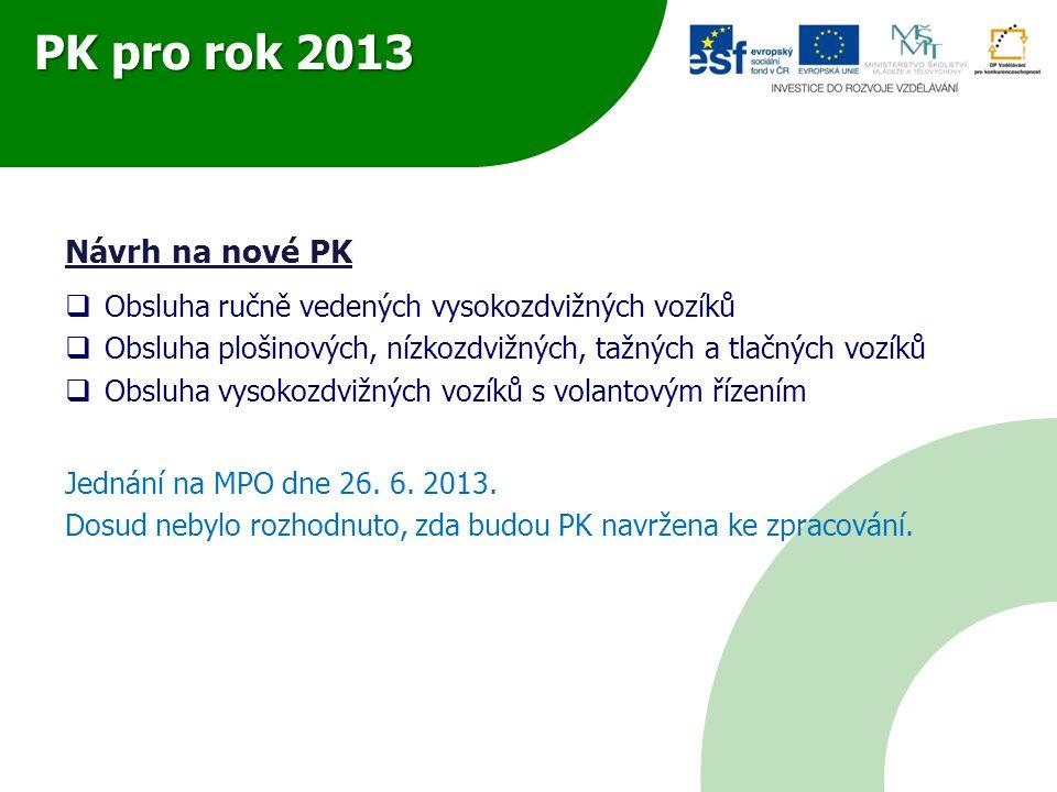PK pro rok 2013 Návrh na nové PK  Obsluha ručně vedených vysokozdvižných vozíků  Obsluha plošinových, nízkozdvižných, tažných a tlačných vozíků  Ob