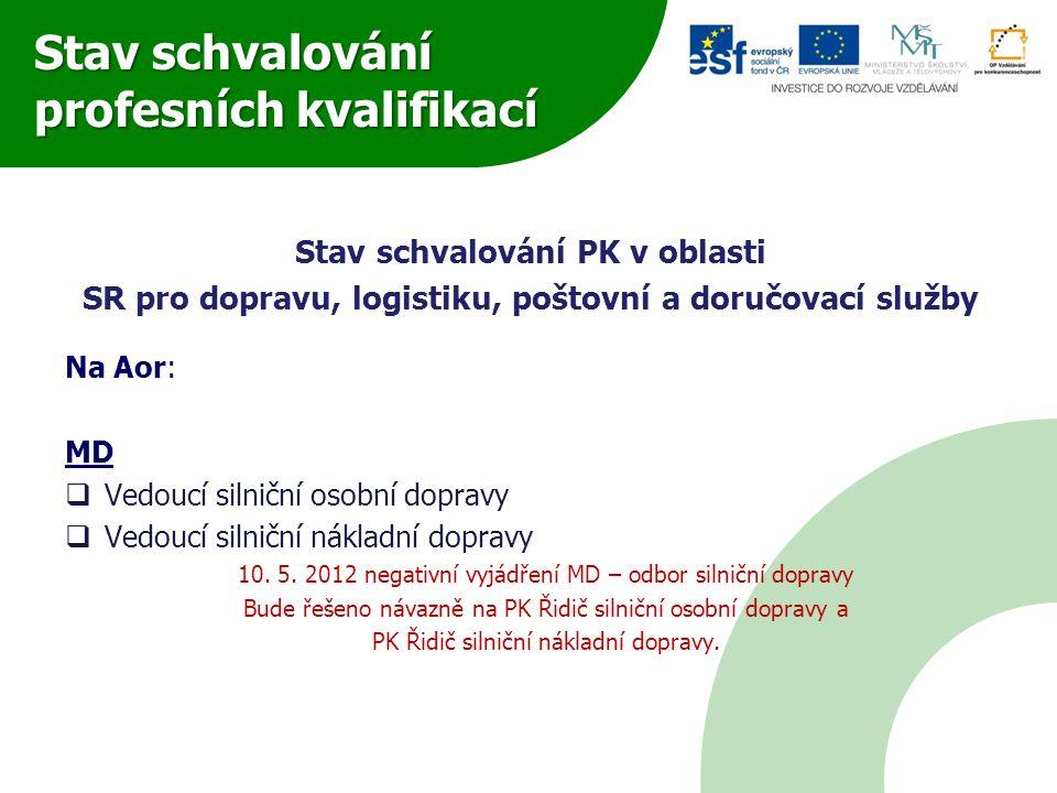 Stav schvalování profesních kvalifikací Stav schvalování PK v oblasti SR pro dopravu, logistiku, poštovní a doručovací služby Na Aor: MD  Vedoucí sil