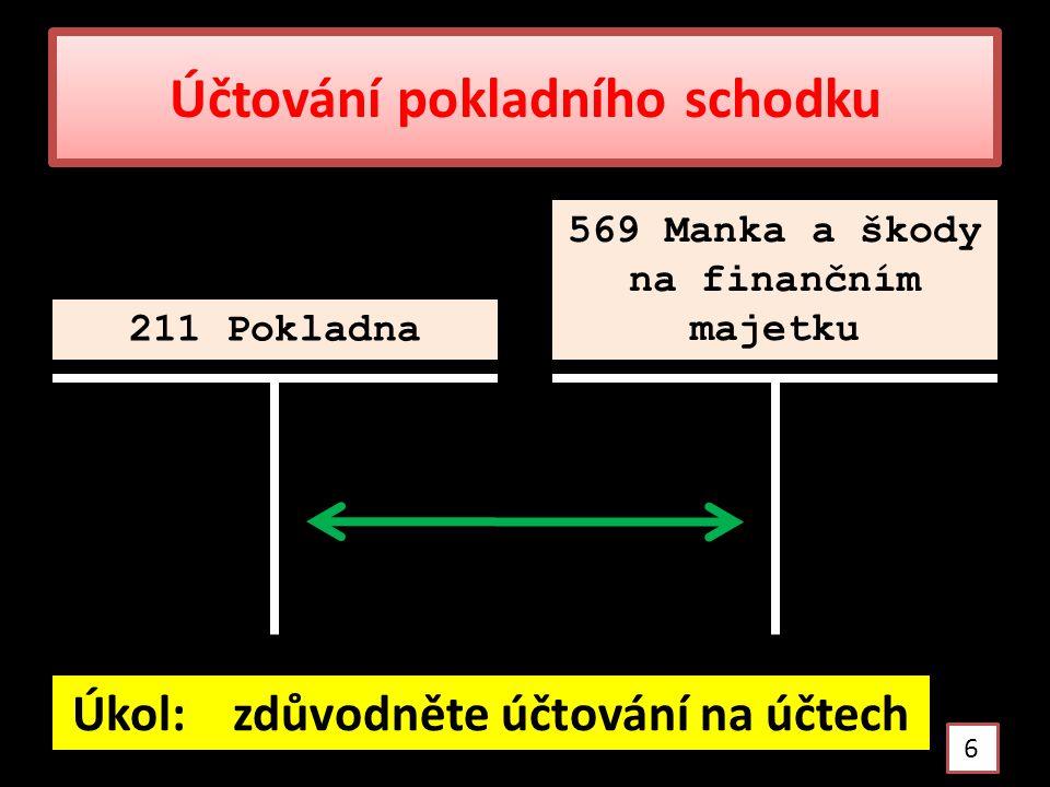 Úkol: zdůvodněte účtování na účtech Účtování pokladního schodku 6 211 Pokladna 569 Manka a škody na finančním majetku
