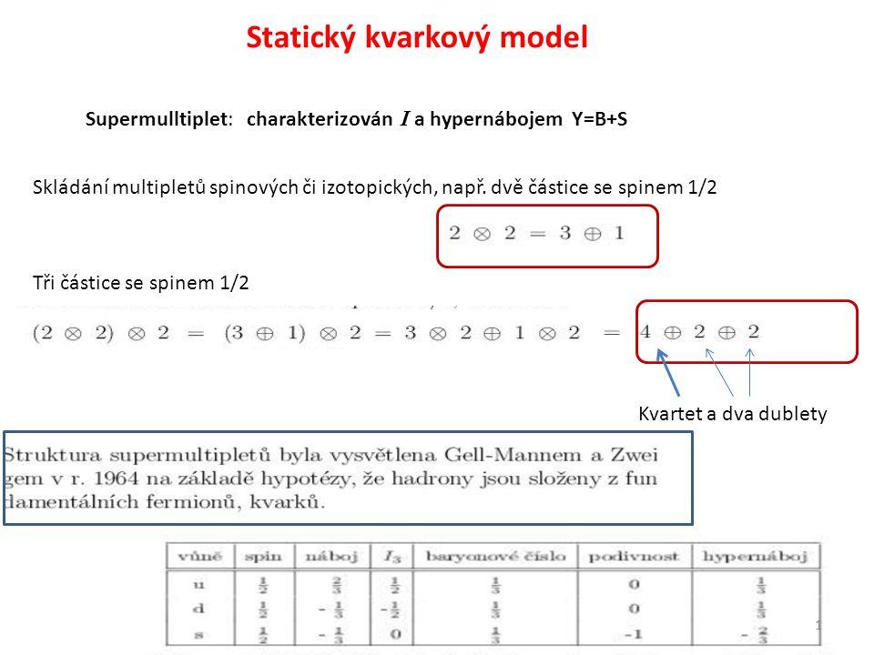 22 Celkové vlnové funkce tříkvarkových stavů Základní stav l=0 symetrický Spinová část Plně symetrický se spinem 3/2 Smíšené symetrie ││ SU (2) multiplety
