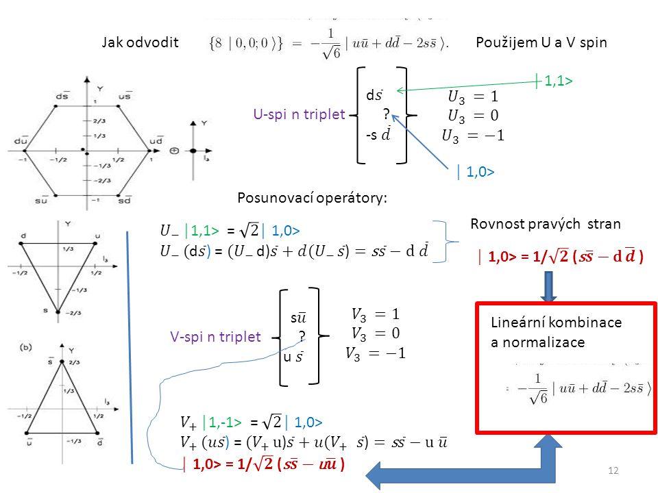 12 Jak odvoditPoužijem U a V spin │ 1,0> Posunovací operátory: │ 1,1> Rovnost pravých stran Lineární kombinace a normalizace